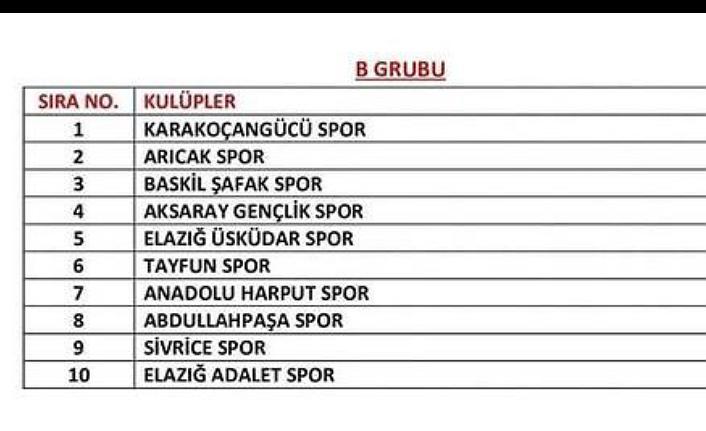 Arıcak Spor 2021-2022 Amatör 1.lig fikstürü belli oldu.